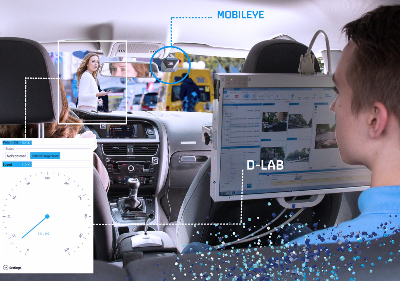 D-Lab & Mobileye Pedestrian Detection