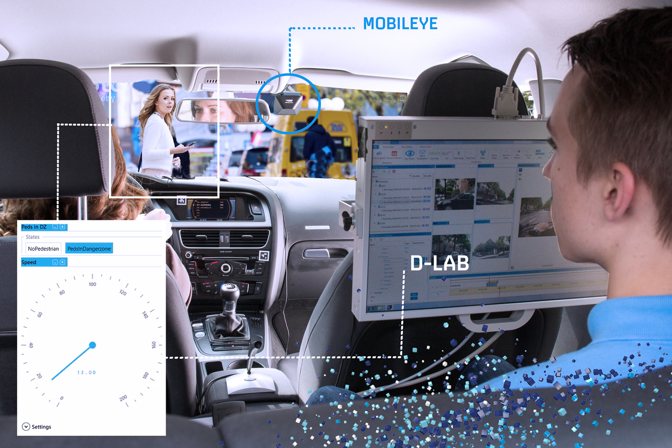Real car studies with D-Lab and Mobileye - ERGONEERS